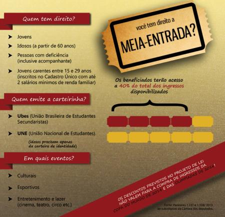 INFO_MEIA02